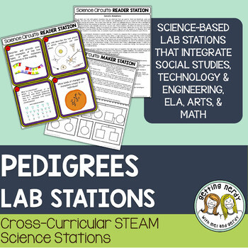 Pedigrees & Genetic Disorders - Genetics - Science Centers / Lab Stations