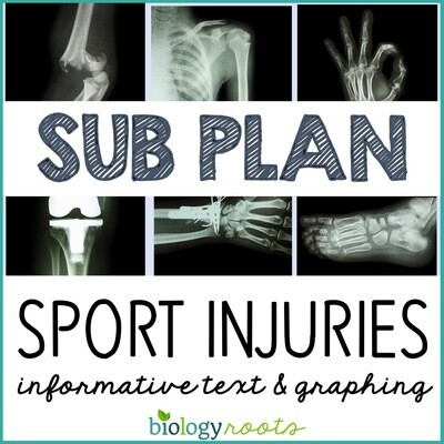 Science Literacy Sub Plan- SPORTS INJURIES