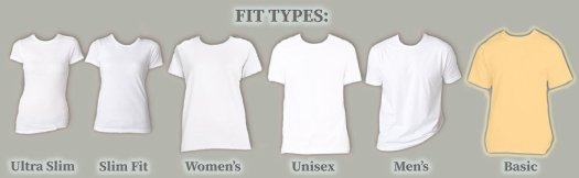 Fit Type: Basic