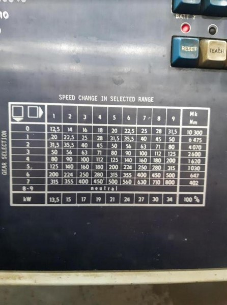"""1 – USED 5.1"""" TOS WHN-13.8A ROTARY TABLE MANUAL HORIZONTAL BORING MILL"""