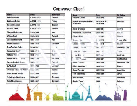 Vanishing Voices Practice Incentive Theme - Composer Chart