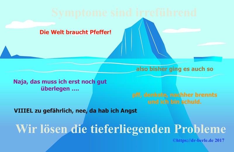"""alt=""""Eisberg, Zielcollage, Unterbewusstsein"""""""