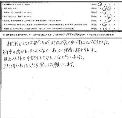 『瞼の脂肪取り』湘南美容外科 美容外科医師 名倉俊輔のお客様の声、評判、口コミ