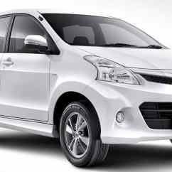 Pelindung Radiator Grand New Avanza Warna 2018 Tips Dr Oto Cara Mengganti Bohlam Lampu Mobil All