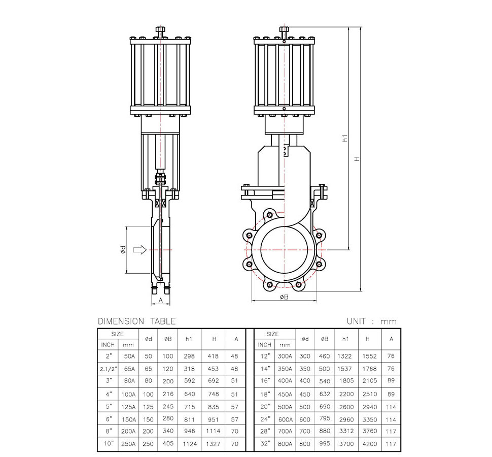 hight resolution of company name dr valve