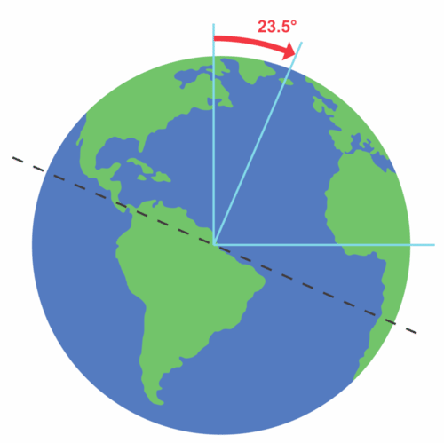 earth tilt and seasons diagram 5 pin to 11 mhl adapter kaufen saturn read science ck 12 foundation s axis is tilted