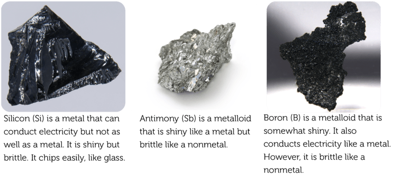 How Are Metals Similar To Metalloids? Socratic