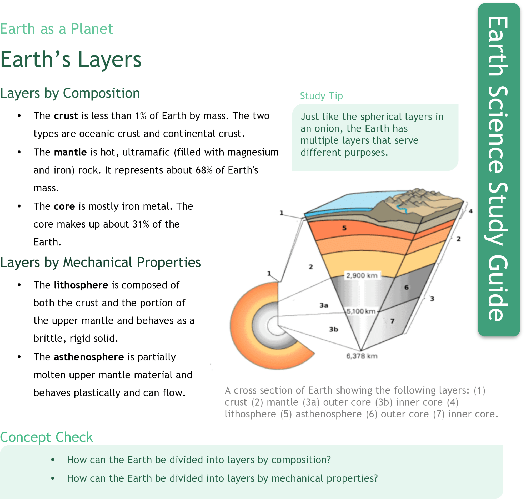 hight resolution of earth s layers study guide