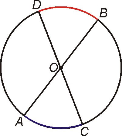 Arcs Semicircles And Central Angles Worksheet Answers