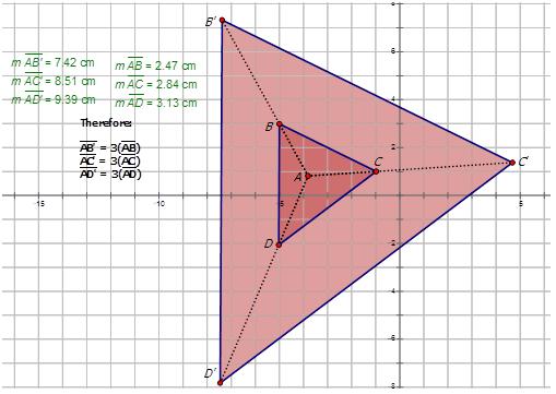 Dilations of Geometric Shapes | CK-12 Foundation