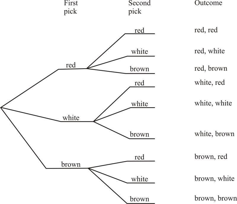thesis proposal in literature nature ralph waldo emerson