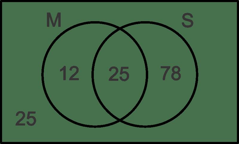 Venn Diagram Probability Problems And Solutions Pdf