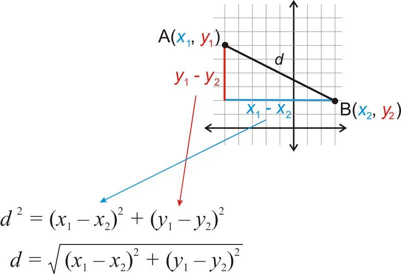 Applications of the Pythagorean Theorem ( Read