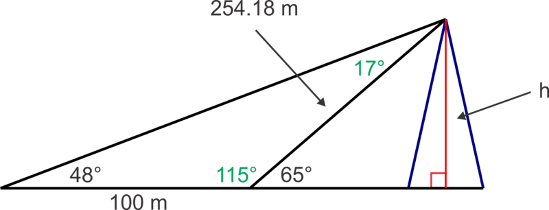 Heron's Formula for the Area of a Triangle and Problem