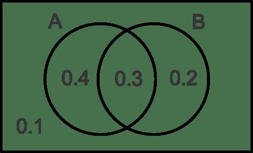 [SCHEMATICS_48IS]  grade 1 venn diagram rubric auto electrical wiring diagram | 2002 Honda Odyssey Atv Wiring Diagram |  |