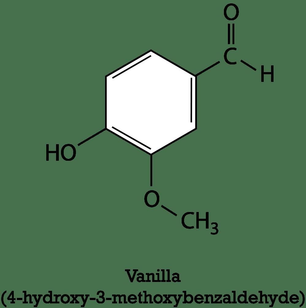 medium resolution of aldehydes