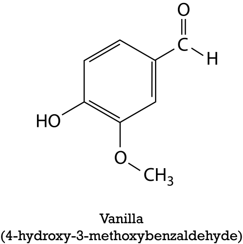 small resolution of aldehydes