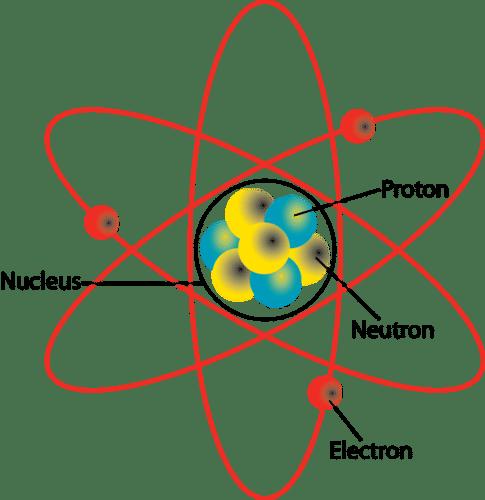atoms and molecules read