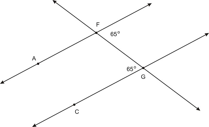 Parallel Lines Property