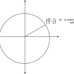 360 Degree Circle Diagram Venn Intersection Of 3 Sets Trigonometric Functions Angles Greater Than Degrees Ck 12 Foundation