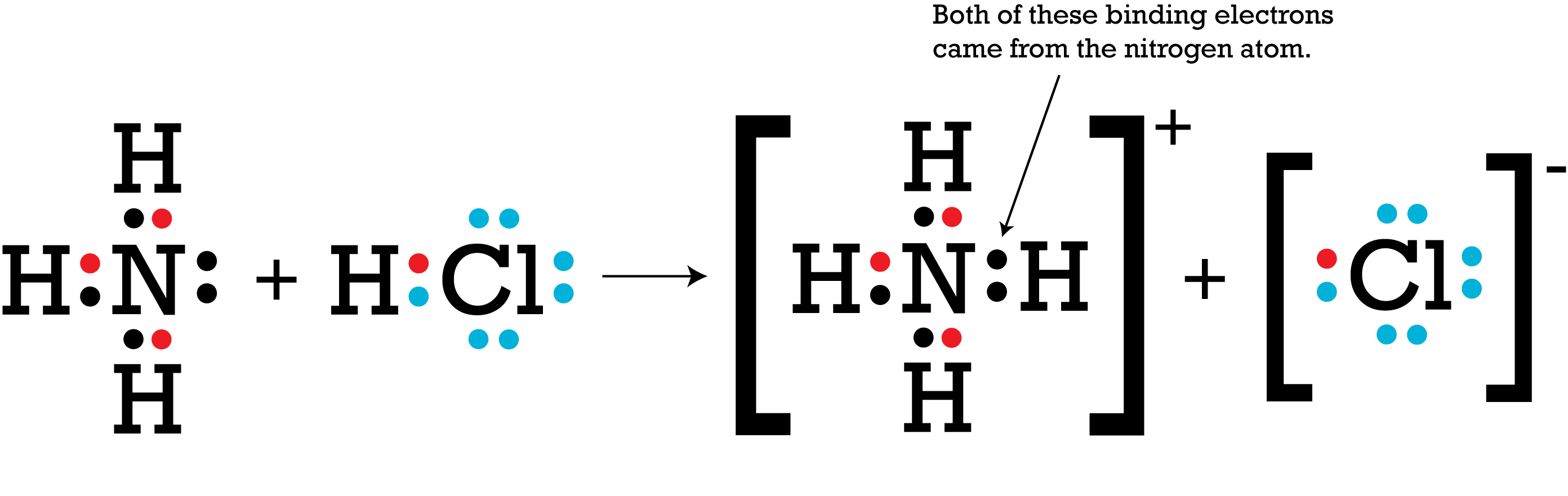 electron dot diagram of ammonium ion ge washer wiring the covalent bond ck 12 foundation