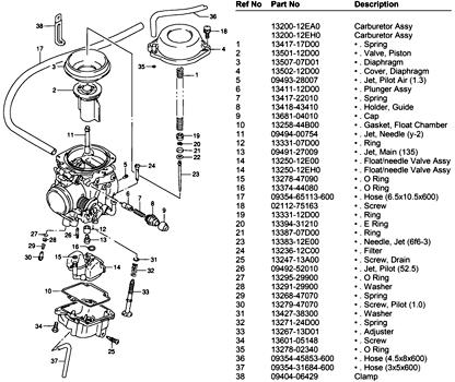 edelbrock quicksilver carburetor diagram is a venn graphic organizer mikuni picture schematic wiring suzuki dr650 page carburetors