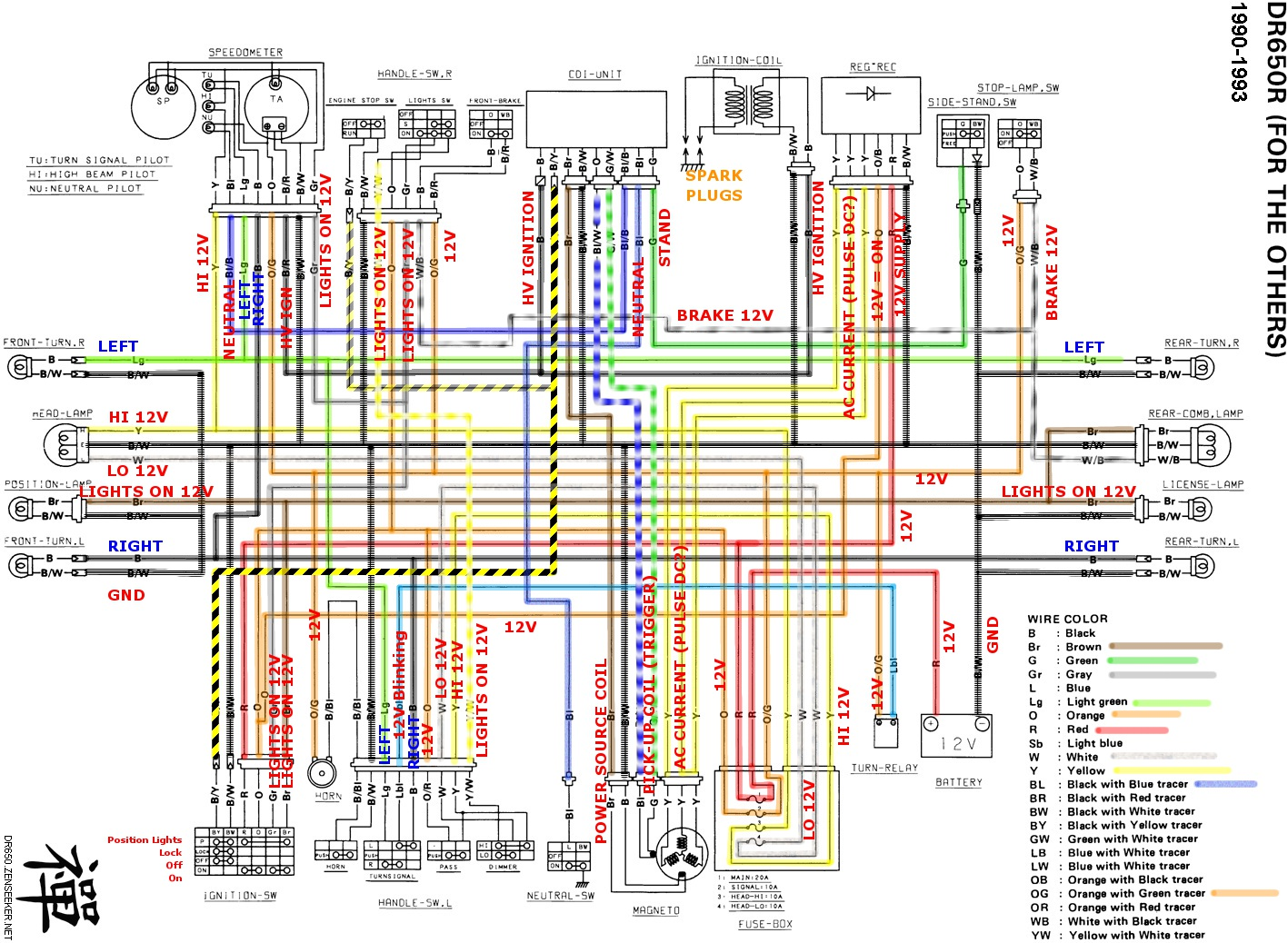 hight resolution of dr650se wiring diagram experts of wiring diagram u2022 rh evilcloud co uk suzuki xl7 wiring diagram