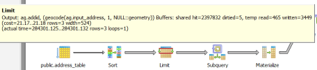 2. example code limited results to 3 rows later