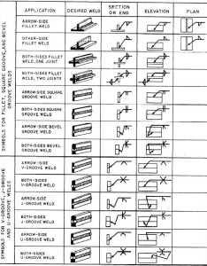Application of welding symbols also figure lication rh draftingmanualsub