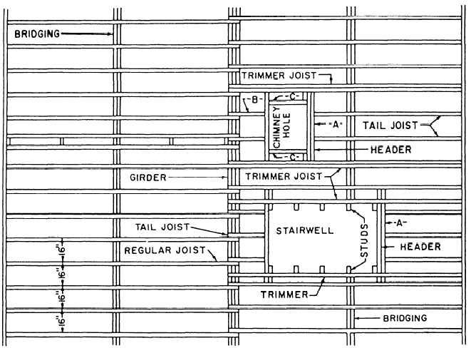 Figure 7 12floor Framing Plan