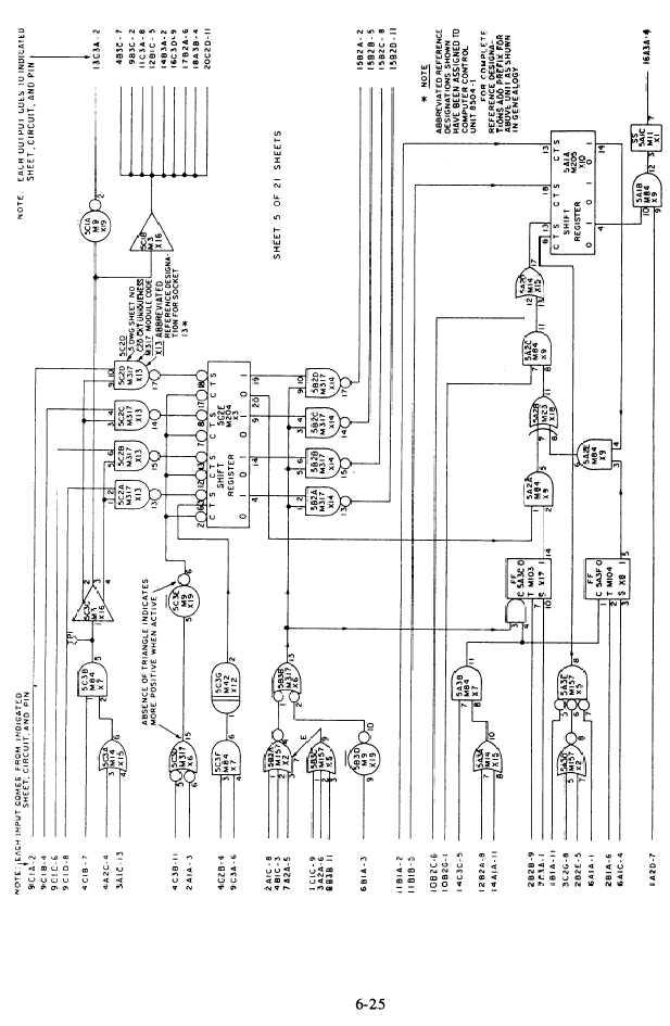 Figure 6.25- Sample detailed logic diagram