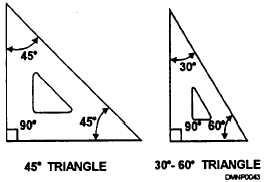 Adjustable triangles