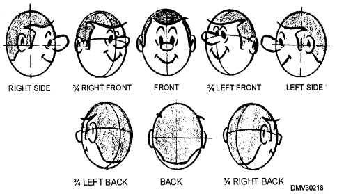Figure 4-17.A cartoon head as it revolves through various
