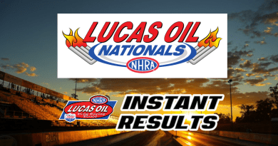 2018 Lucas Oil NHRA Nationals Sportsman Results