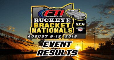 2018 SFG Buckeye Nationals Results