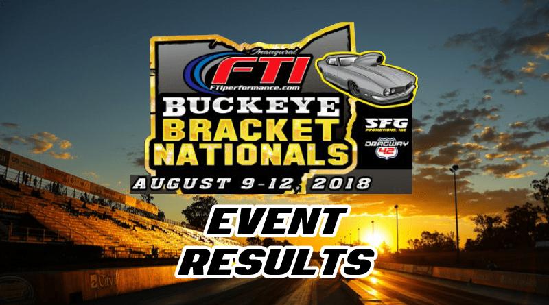 2018 SFG Buckeye Nationals Results