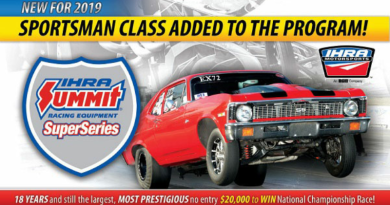 2019 IHRA Summit SuperSeries Program