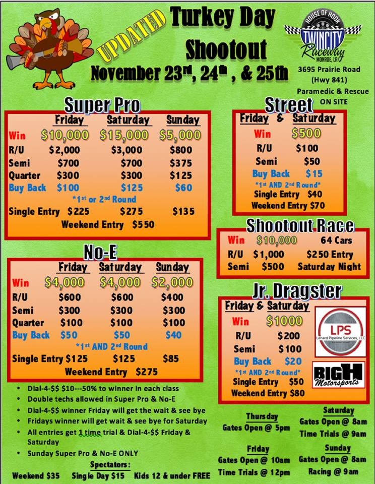 Twin City Drag Turkey Day Shootout Nov 23-25 event flyer