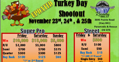Twin City Raceway Turkey Day Shootout Nov 23-25