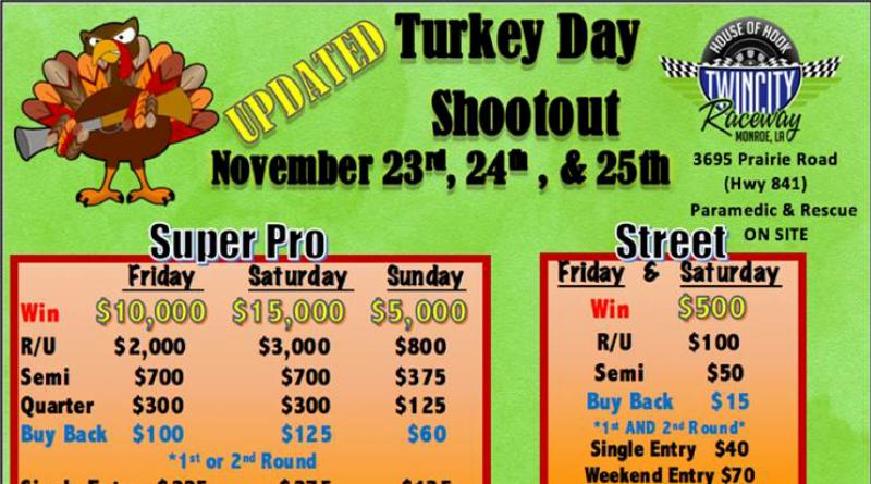 Twin City Raceway Turkey Day Shootout Nov 23-25
