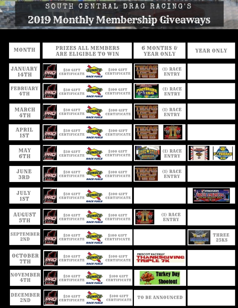 south central drag racing membership
