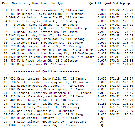 Factory Stock qualifying order nhra four wide nats