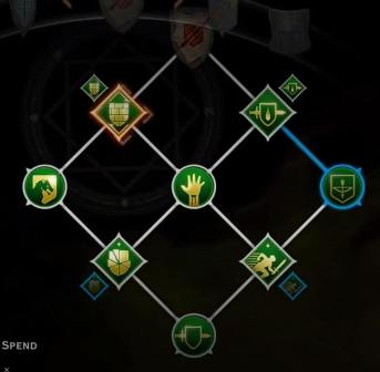 Weapon & Shield Skill Tree