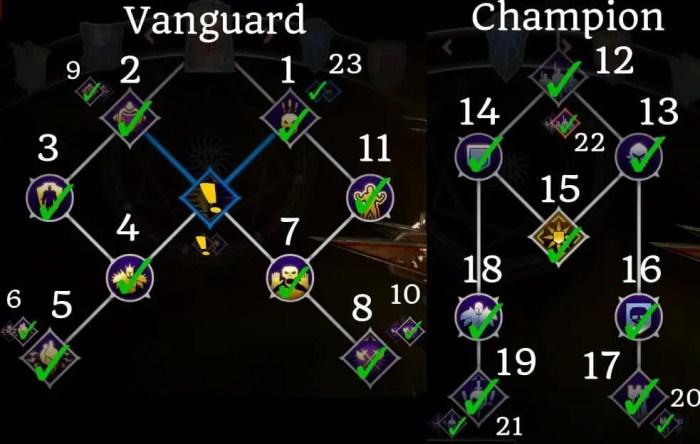 ultimate champion tank build dragon age inquisition