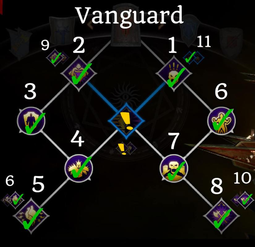 Dragon Age Inquisition Vanguard Tank Build