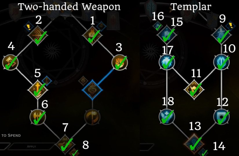dragon age inquisition - nightmare templar skill build