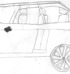 hand drawn cars pencil sketches of cars range rover [ 1853 x 776 Pixel ]