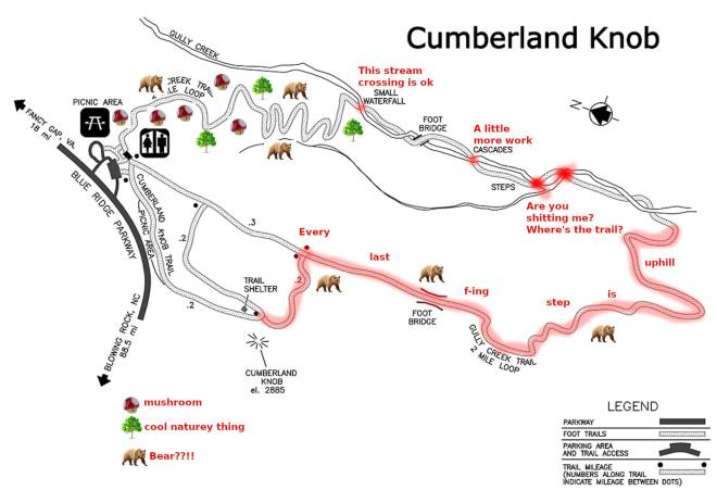 Cumberland Knob
