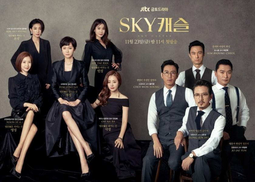 Review Sky Castle