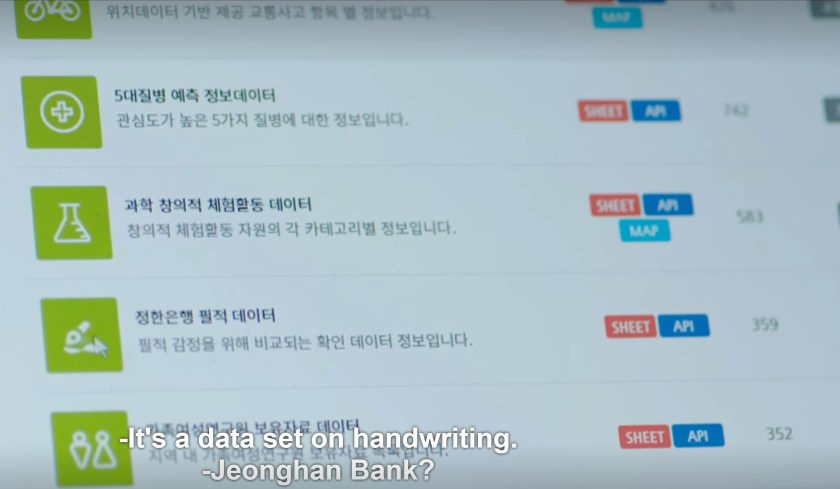 data set handwriting - review start up
